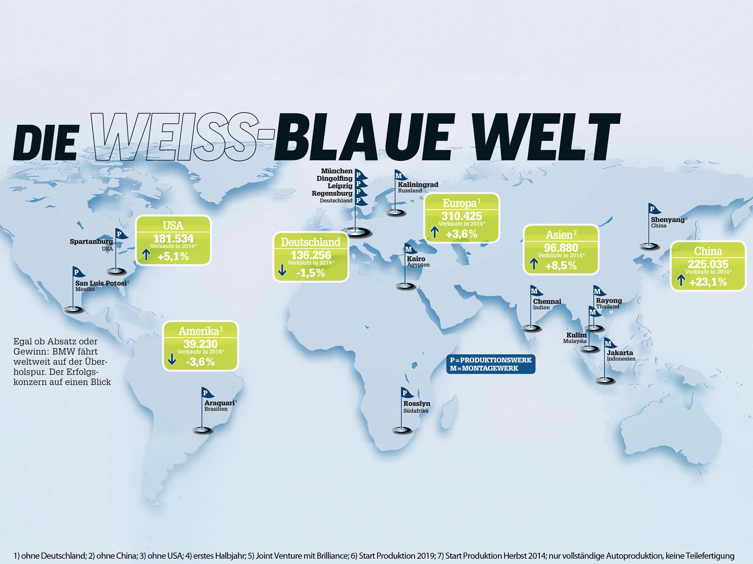 Wirtschaft Bmw überblick Zu Produktion Und Absatz Weltweit