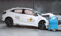 Honda Civic (2017) Crashtest