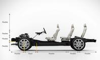 Volvo SPA (Skalierbare Plattform-Architektur)