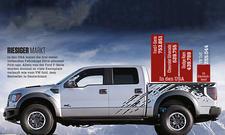 Wirtschaft Pick-ups Markt USA Ford F-Serie Chevrolet Silverado Dodge Ram