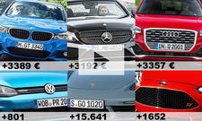 So viel verdienen Hersteller pro Auto: Video