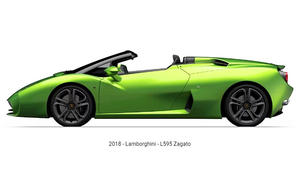 Lamborghini L595 Zagato (2018)