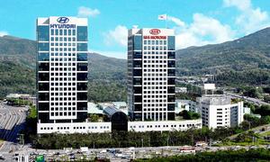 Hyundai & Kia: Wirtschaft
