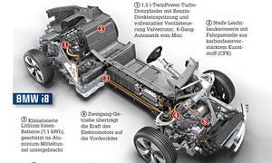 BMW i8 Sportwagen Technik Bilder