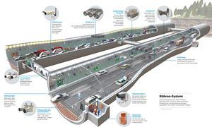 ADAC Tunneltest 2015 Tunnel-Test Vergleich Sicherheit Europa