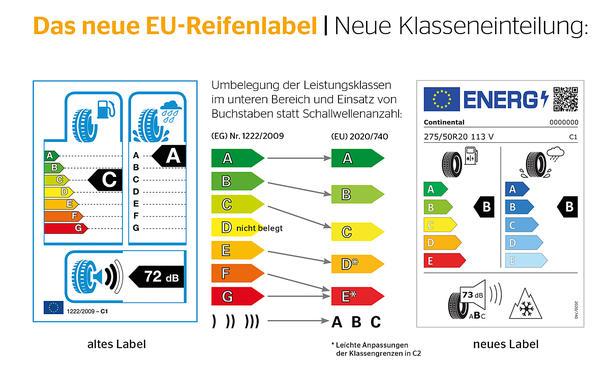 Reifenkennzeichnung: Neues EU-Reifenlabel