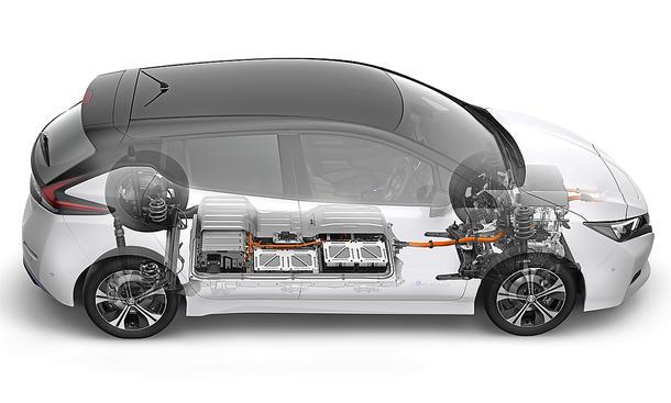 Batterie-elektrische Fahrzeuge