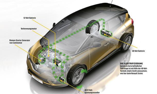 48-Volt-Batterie im Auto