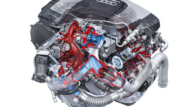 Schnittbild V6 TDI Biturbo mit 313 PS