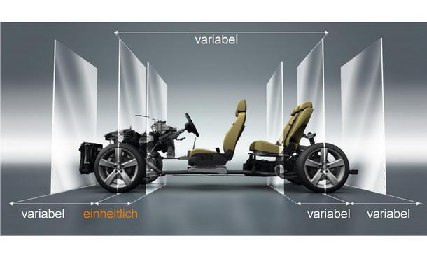 Bilder Technik VW Modulare Querbauweise