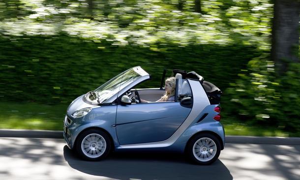 Cabrios Verkaufszahlen 2013 Trend