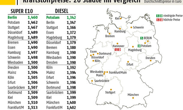 Aktuelle Benzinpreise 14. Januar 2014 Vergleich Deutschland Städte ADAC Statistik
