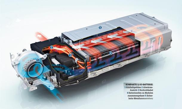 Lithium-Ionen-Batterie Technik Bilder