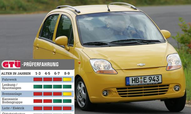 Ratgeber Gebrauchtwagen Billigautos Chevrolet Matiz Mängel Bilder