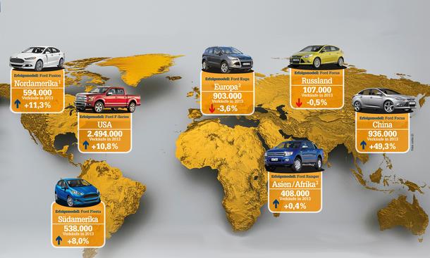 Wirtschaft Ford Weltauto-Stategie Zuwachs