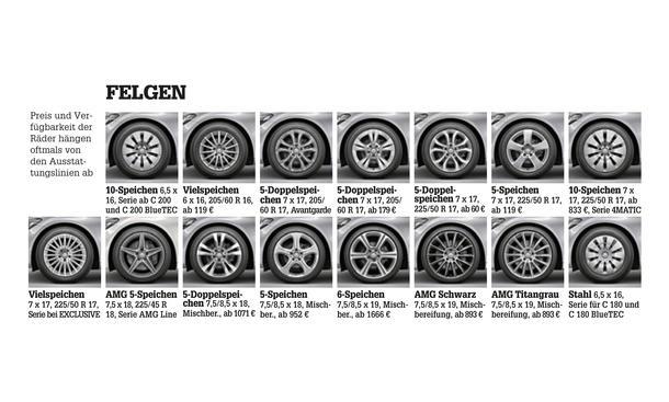 mercedes c 180 avantgarde technische daten – autos design idee