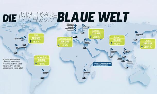 Wirtschaft BMW Produktion Standorte Netzwerk weltweit Absatz Verkaufszahlen Entwicklung