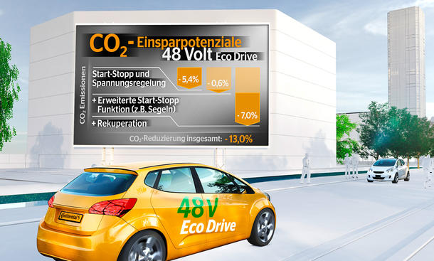 continental 48 volt hybrid eco drive rekuperation start-stopp