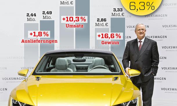 Wirtschaft Volkswagen Konzern VW Check 2015